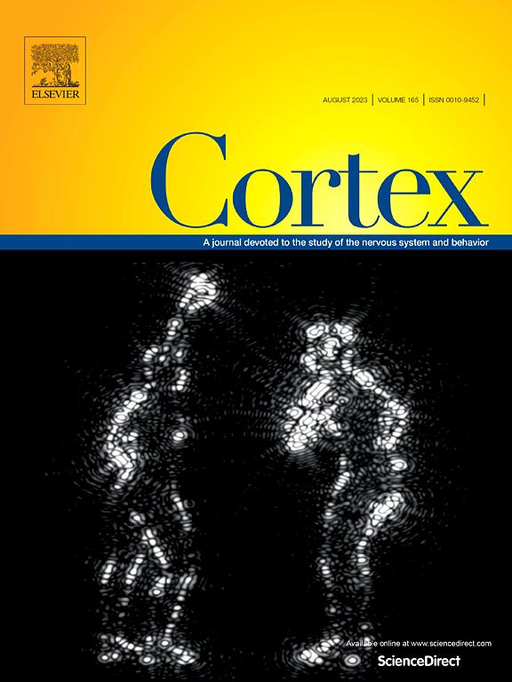 Картинки по запросу Cortex journal