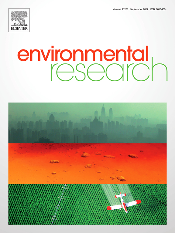 Cover image Environmental Research