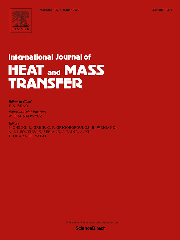 International Journal Of Heat And Mass Transfer Elsevier