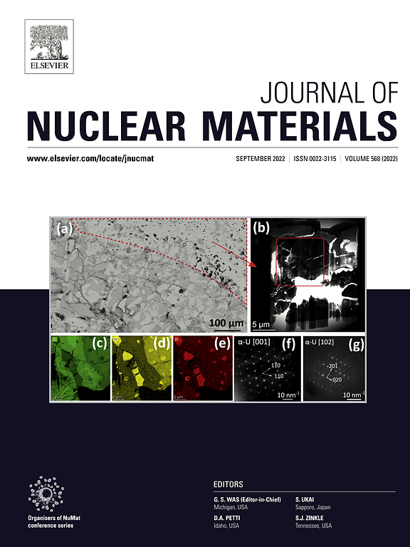 Journal Of Nuclear Materials Elsevier