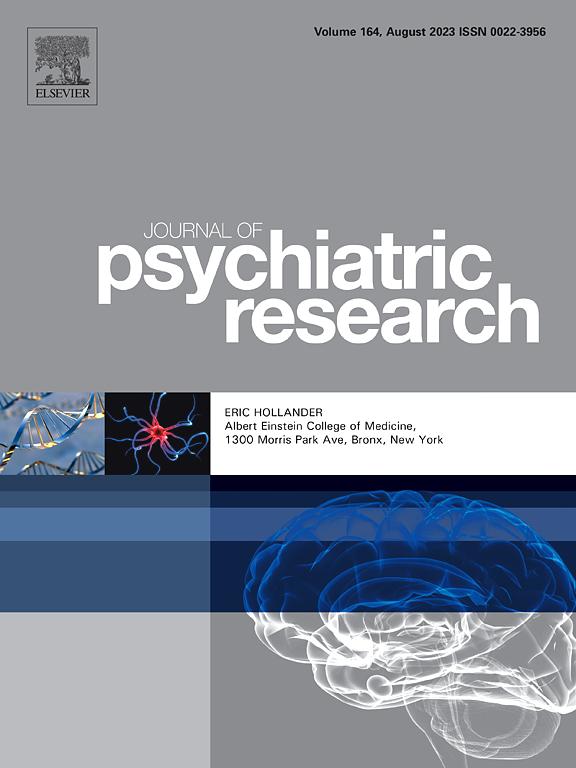 Картинки по запросу Journal of Psychiatric Research
