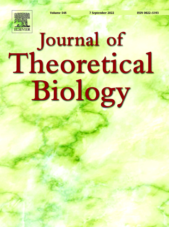 Cover image Journal of Theoretical Biology