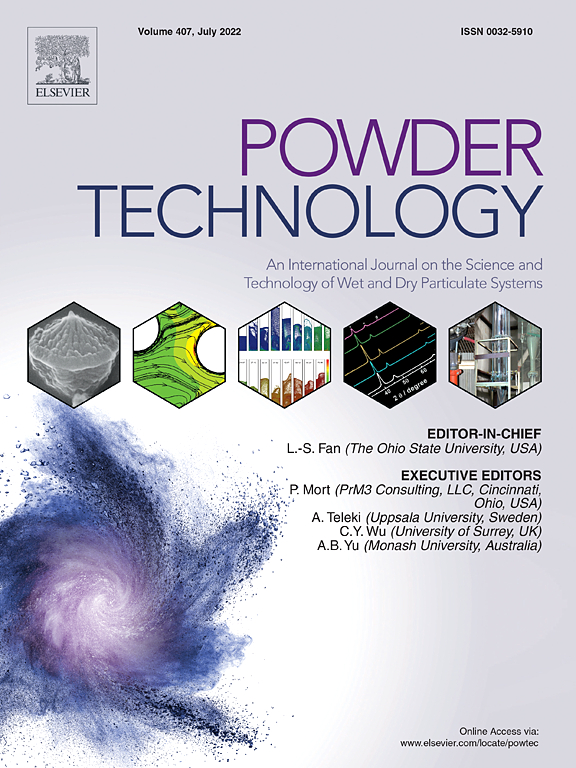 Powder Technology | Journal | ScienceDirect com