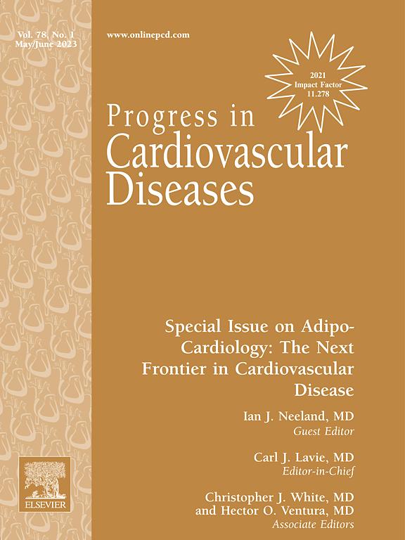 Progress in Cardiovascular Diseases | Journal