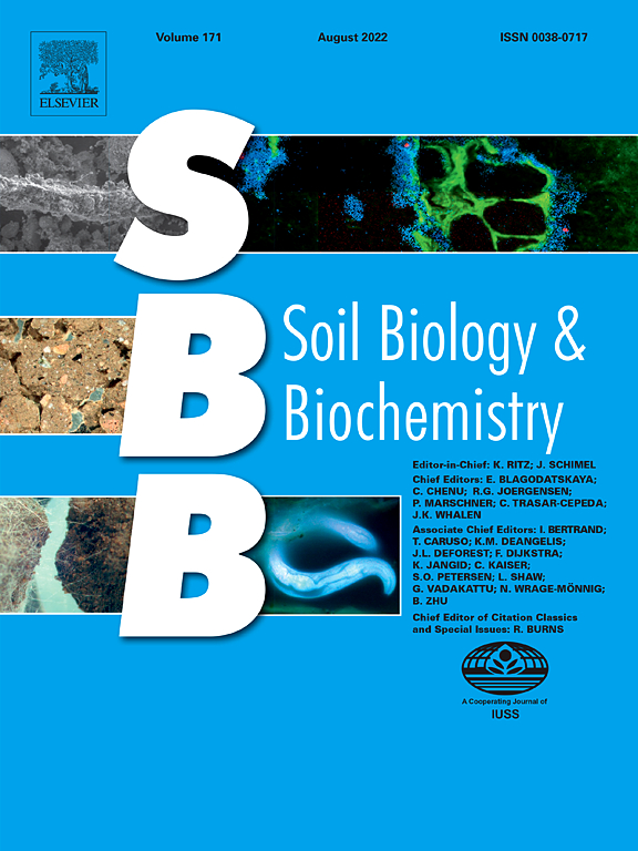 soil biology and biochemistry com cover image soil biology and biochemistry