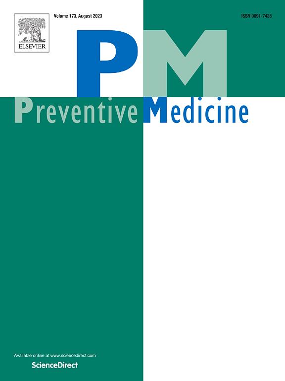 Картинки по запросу preventive medicine journal