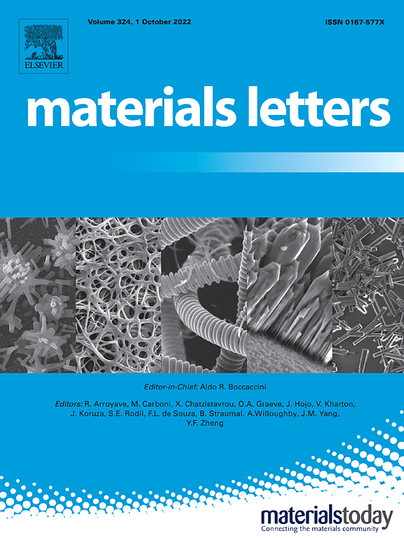 cover image materials letters