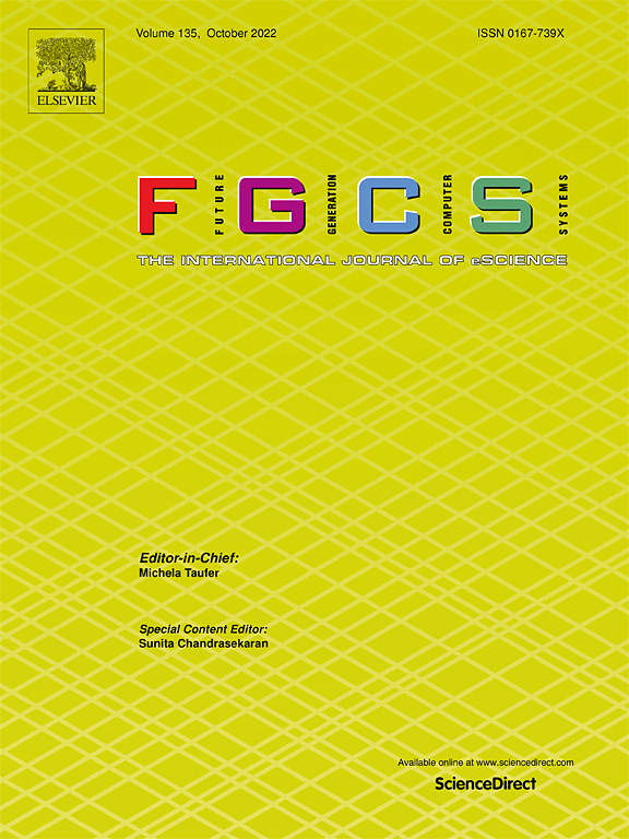 FGCS – Special Issue