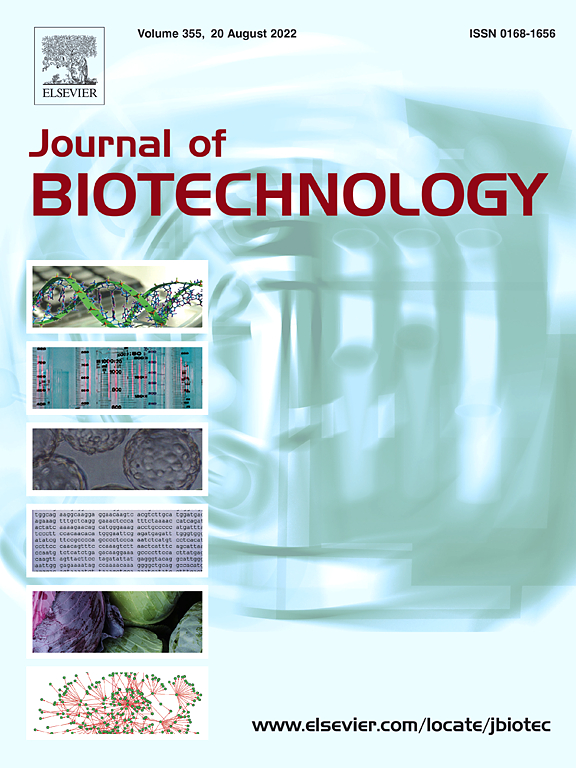 research paper on biotechnology