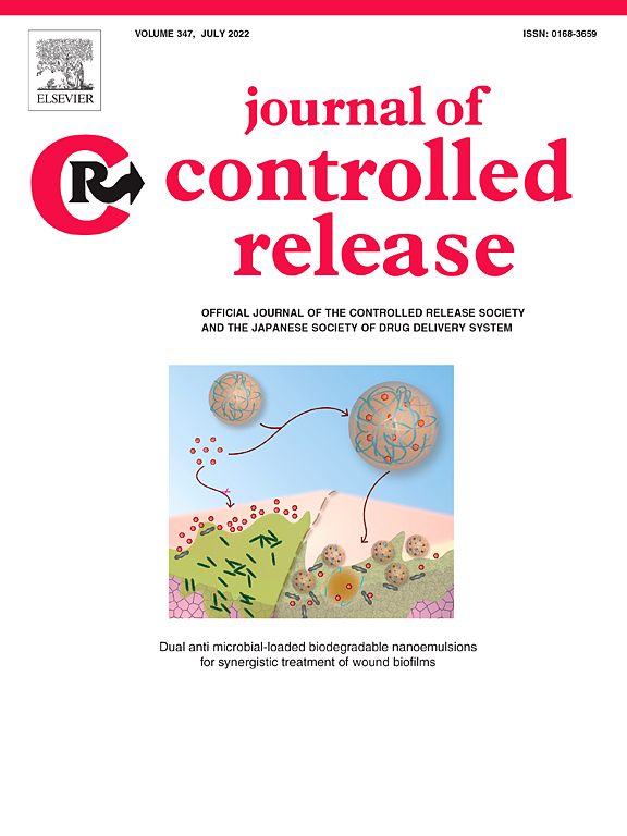Journal Of Controlled Release Open Access Articles Elsevier