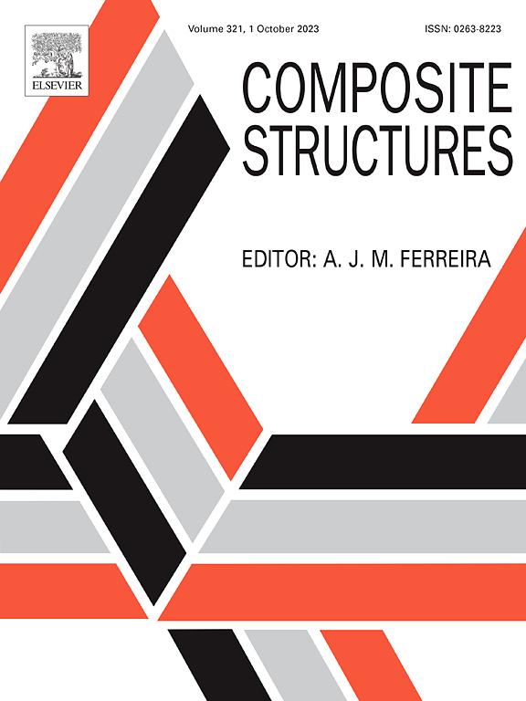 Composite Structures Journal Elsevier