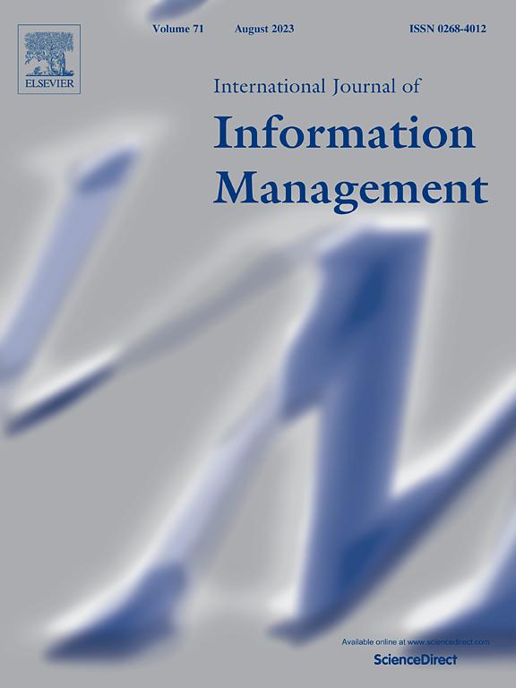 International Journal Of Information Management Elsevier
