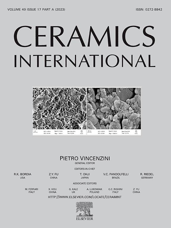 Cimtec 2020 15th International Ceramics Congress 9th Forum On New Materials News Elsevier