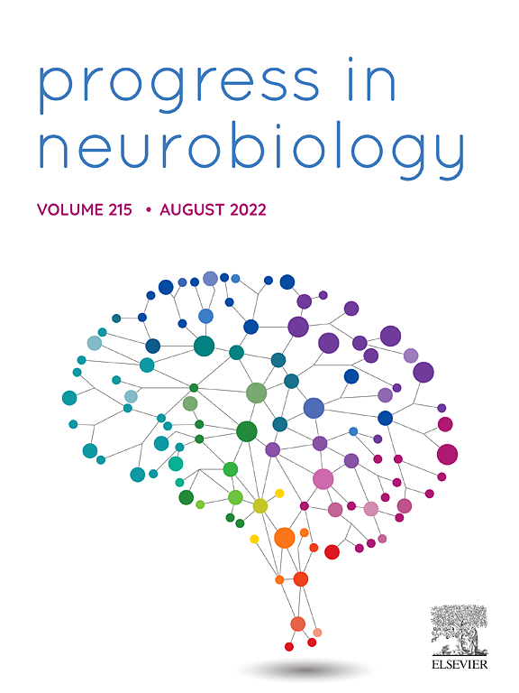 Progress In Neurobiology Sciencedirect