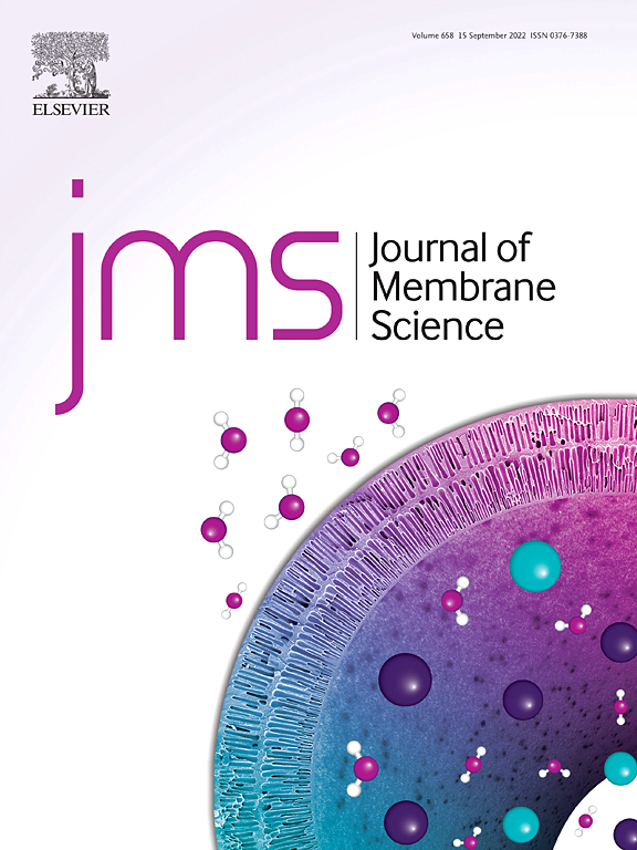Journal of <b>Membrane</b> Science   ScienceDirect.com by Elsevier