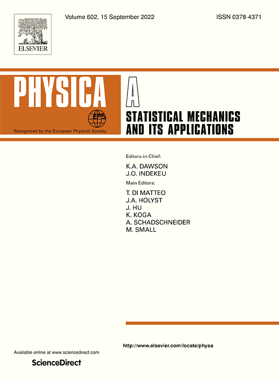 Cover image Physica A: Statistical Mechanics and its Applications