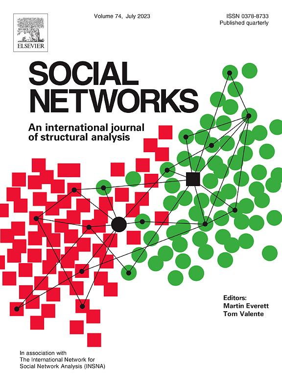 social networks sciencedirect com