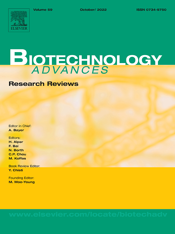 articles on biotechnology research