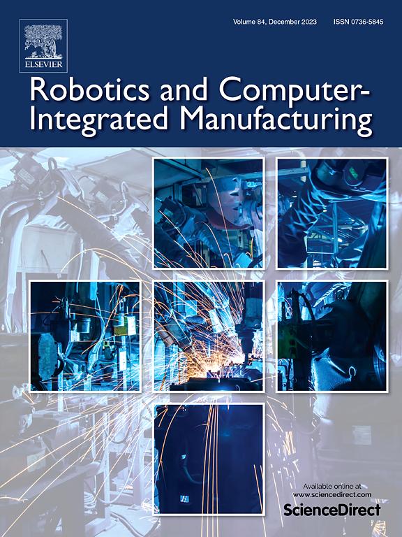 Robotics And Computer Integrated Manufacturing Sciencedirect Com