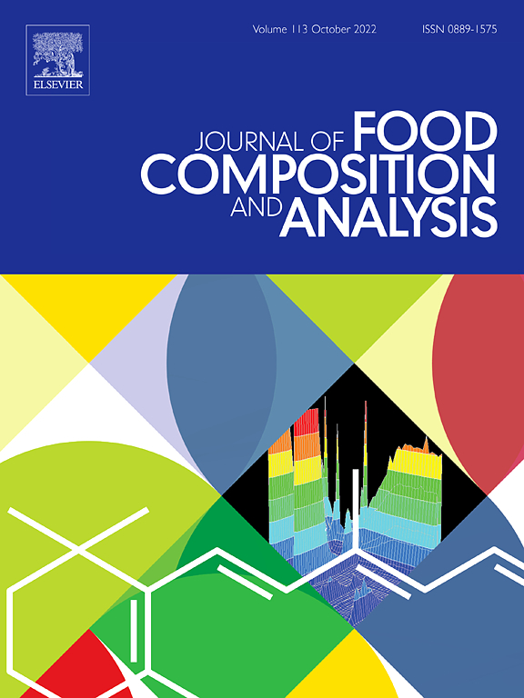 Journal Of Food Composition And Analysis Elsevier