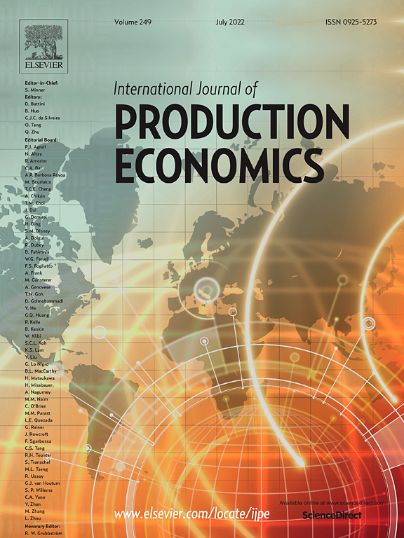 International Journal Of Production Economics Elsevier
