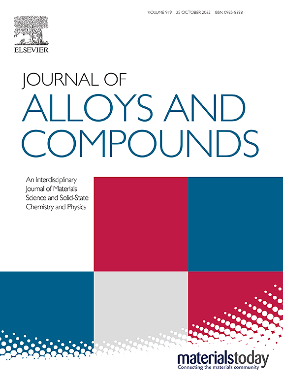 Journal of Alloys and Compounds | ScienceDirect com
