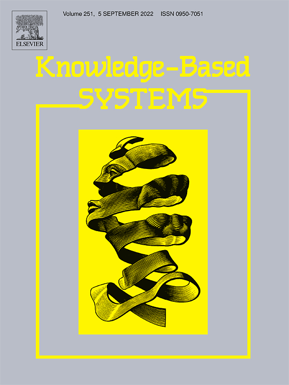 Cover image Knowledge-Based Systems