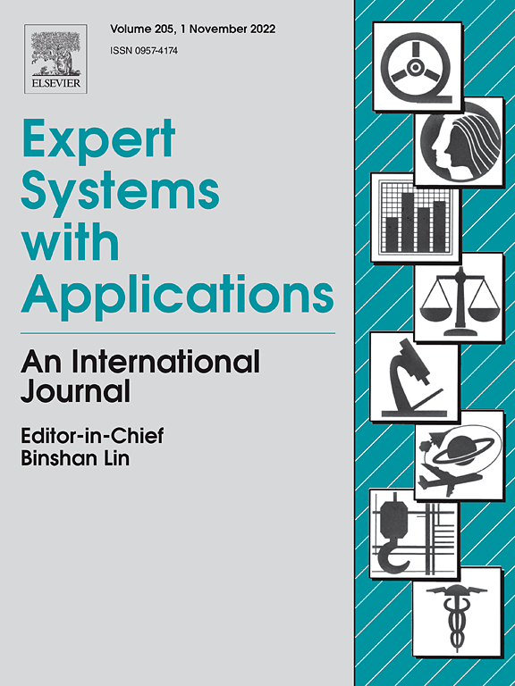 Expert Systems With Applications Journal Elsevier