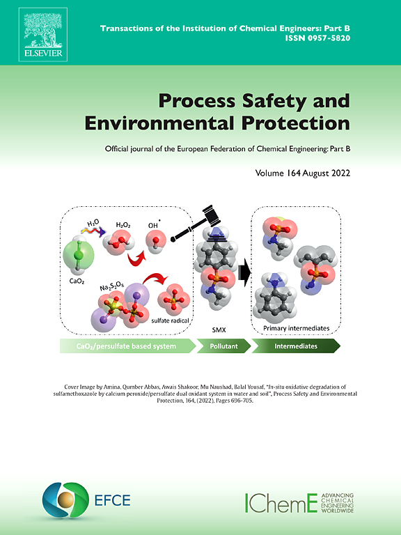 Cover image Process Safety and Environmental Protection