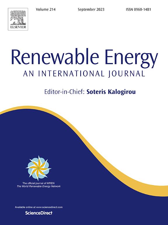 renewable energy sciencedirect com