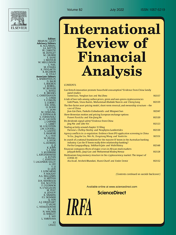 International Review Of Financial Analysis  SciencedirectCom