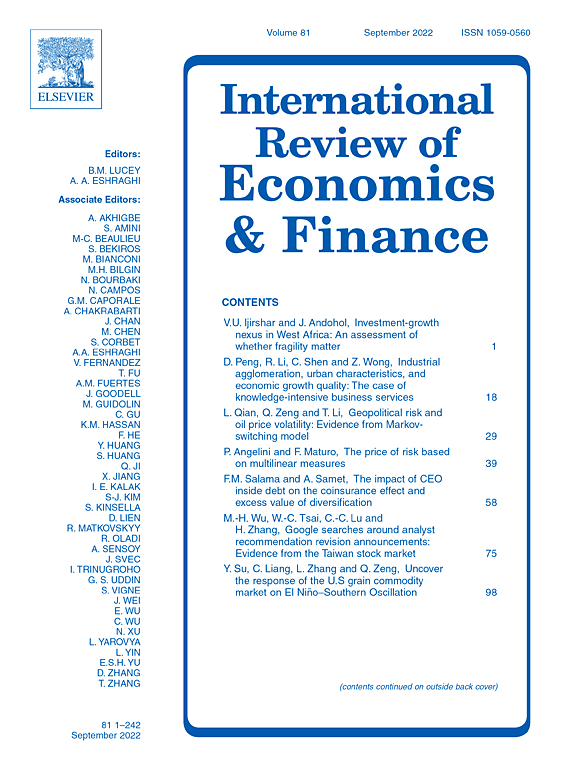 International Review Of Economics Finance Journal Elsevier