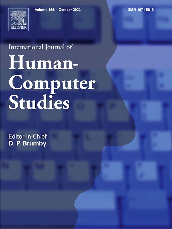 Cover image International Journal of Human-Computer Studies