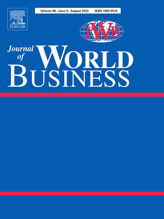 journal of world business sciencedirect com rh sciencedirect com Two-Column Journal Submission journal of world business author guidelines