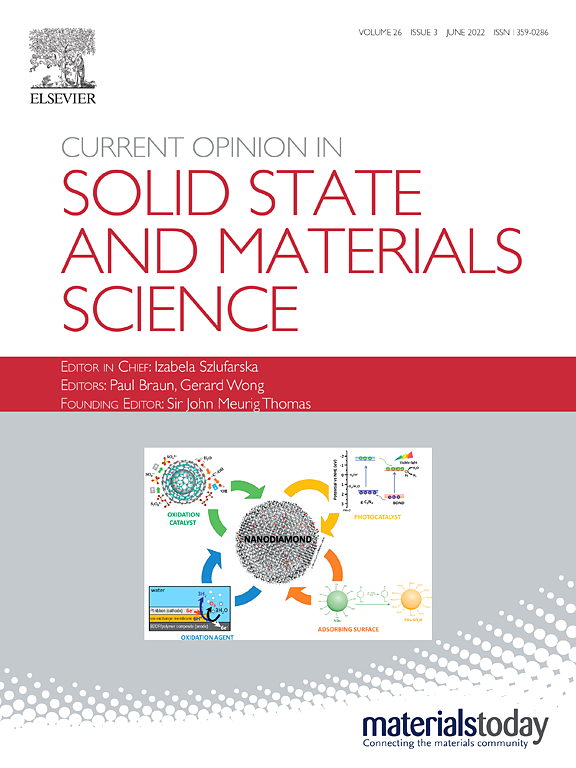 The Current State Of Scientific >> Current Opinion In Solid State And Materials Science Sciencedirect Com