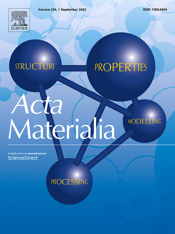 Acta Materialia | Journal | ScienceDirect com