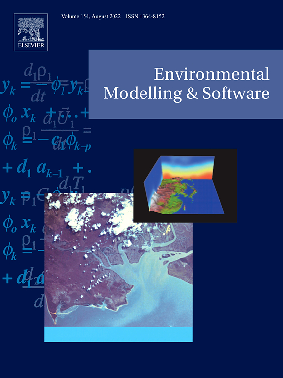 environmental modelling software sciencedirect com