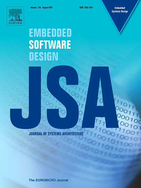 Journal Of Systems Architecture Elsevier