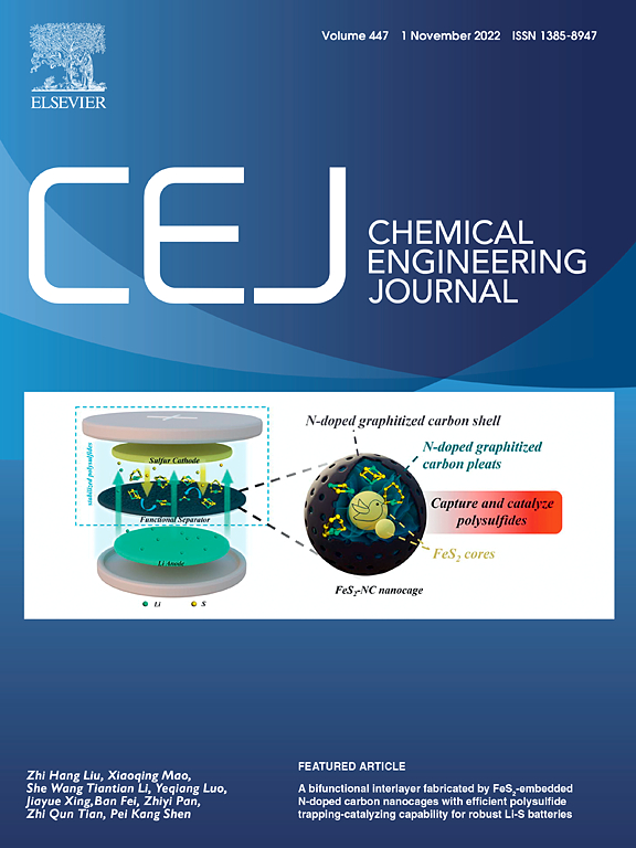 Chemical Engineering Journal Elsevier