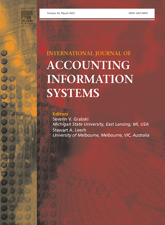 Cover Image International Journal Of Accounting Information Systems