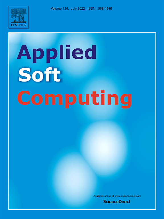 Applied Soft Computing | Journal | ScienceDirect com