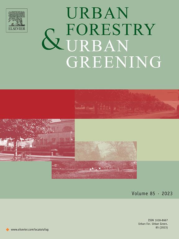 Urban Forestry & Urban Greening | Journal | ScienceDirect com
