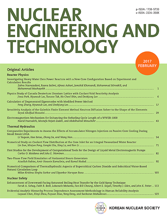 Nuclear Engineering And Technology Journal Sciencedirect Com By Elsevier