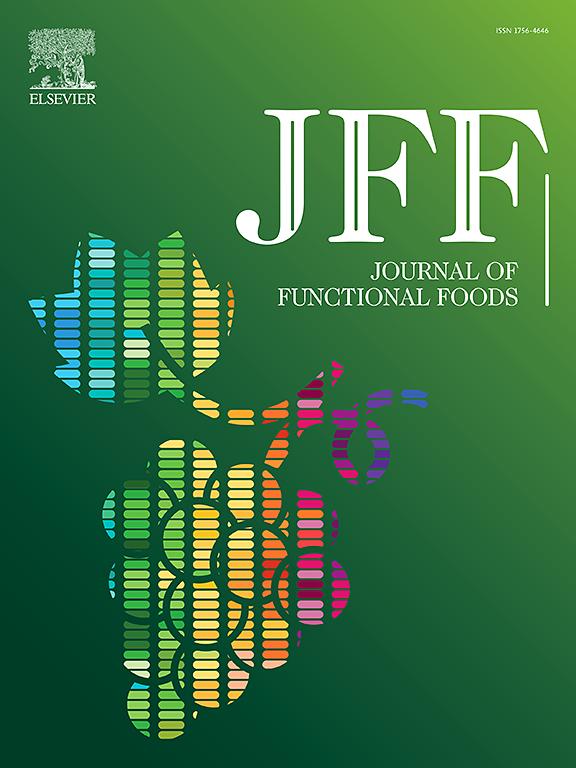Journal Of Functional Foods Elsevier