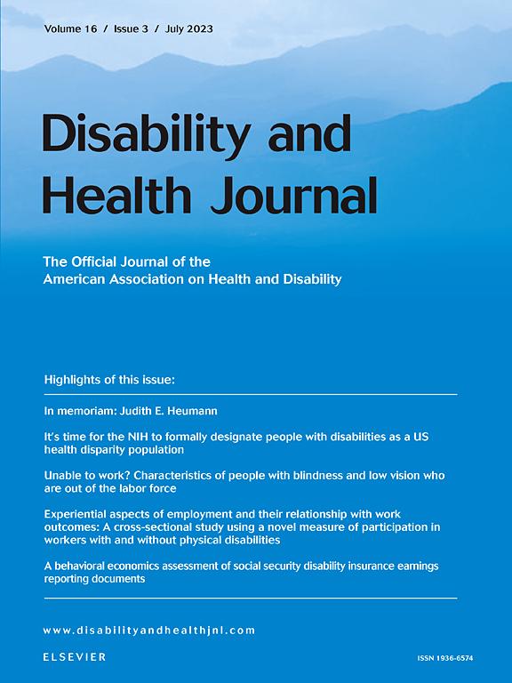 Sexual health journal abbreviation