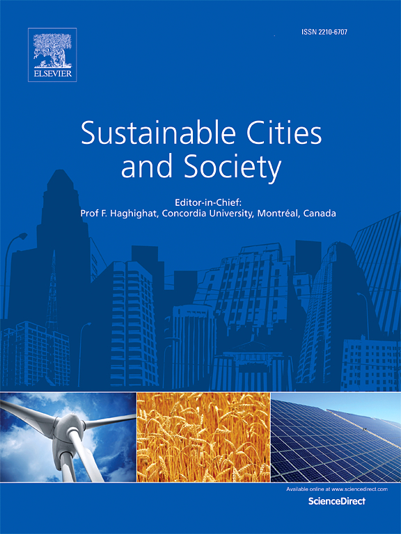 Sustainable Cities And Society Journal Elsevier