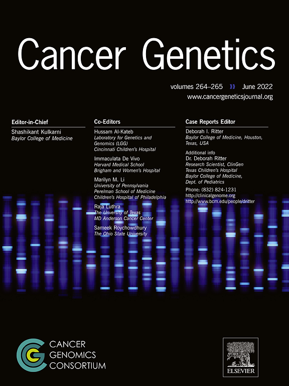 Go to journal home page - Cancer Genetics