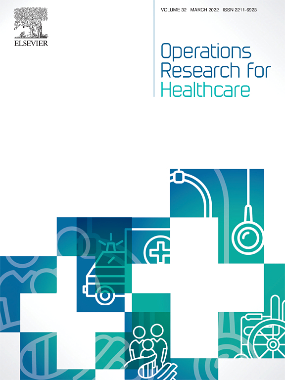 Operations Research for Health Care | Journal