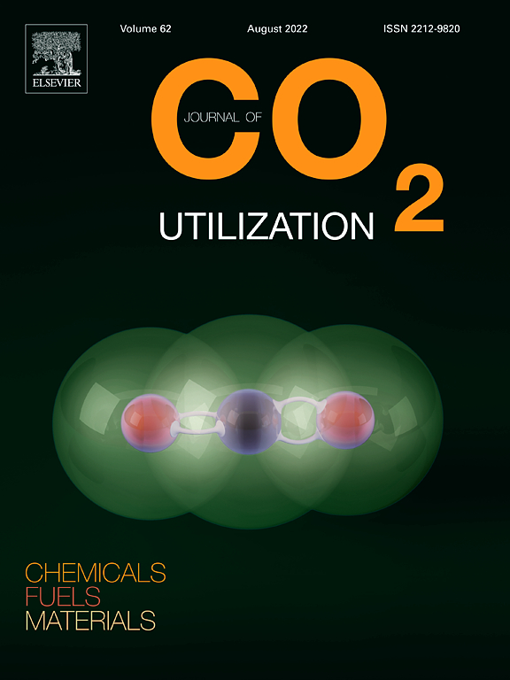 December 2018 Cover of Journal of CO2 Utilization