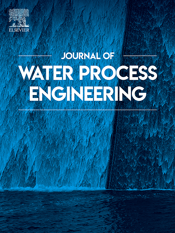 Kết quả hình ảnh cho Journal of Water Process Engineering